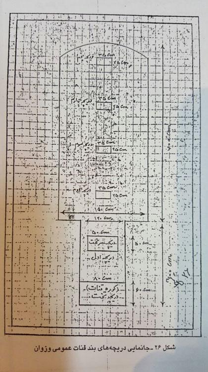 تصویر 3. جانمایی دریچههای بند قنات عمومی وزوان. برگرفته از صفینژاد و دادرس، سد زیرزمینی قنات وزوان، 83.