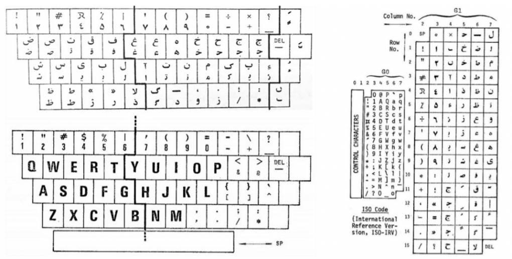 شکل ۱۳. استانداردهای پیشنهادی برای ترتیب کلیدها در صفحهکلید و کُد نمایش و تبادل اطلاعات فارسی.