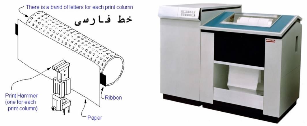 شکل ۱۴. چاپگر طبلهای، نمونۀ کوچکی از خط حاصل از آن، و نوعی دستگاه چاپ سطری. تصویر راست برگرفته از IBM و تصویر چپ برگرفته از PC Magazine Encyclopedia.