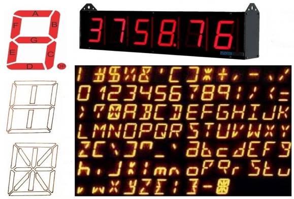 شکل ۱۶. نمایشگرهای قطعهخطی برای ارقام، حروف الفبای لاتین، و علایم ویژه. تصویر راست برگرفته از  https://upload.wikimedia.org/wikipedia/en/thumb/0/0a/14_Segment_LCD_characters.jpg/220px-14_Segment_LCD_characters.jpg/.