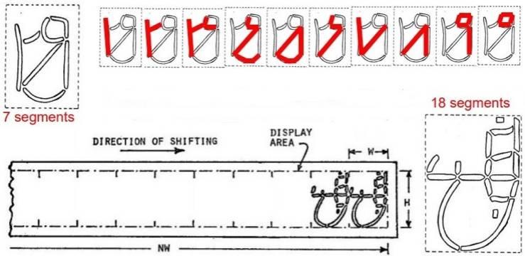 شکل ۱۷. نمایشگرهای قطعهخطی پیشنهادی برای ارقام و حروف الفبای فارسی.