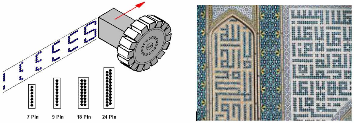 شکل ۱۹. خط کوفی مربع، که کاشیکاران ابداع کردند، و تکنولوژی ابتدایی چاپ نقطهای. تصویر چپ برگرفته از PC Magazine Encyclopedia.