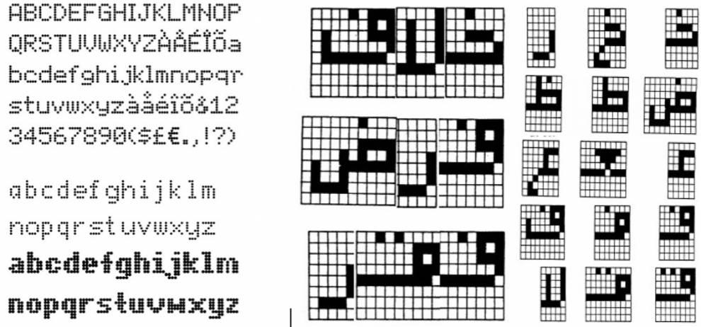 شکل ۲۱. طرحهای نقطهای برای برخی از حروف و ترکیبات فارسی و مقایسۀ آنها با خط لاتین.