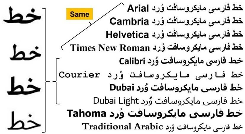 شکل ۳۰. مثالهایی از حروف فارسی واژهپرداز مایکروسافت وُرد و خطوط حاصله.