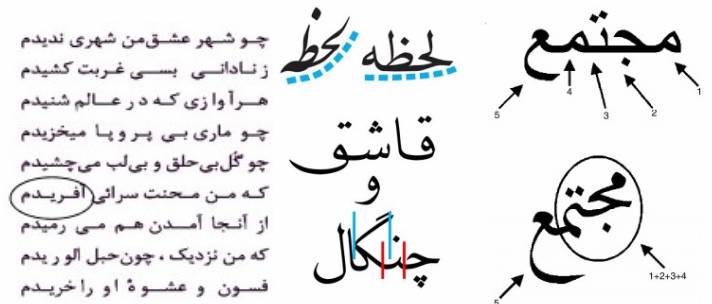 شکل ۷. تطبیق خط فارسی با صنعت چاپ و حروف انتقال¬پذیر آن. تصویر راست برگرفته از https://www.researchgate.net/figure/Demonstration-of-Arabic-typeface-characteristics-A-A-sample-of-a-five-letter-word_fig1_302059929 تصویر وسط برگرفته از https://arabictattoo.wordpress.com/2009/02/03/spoon-and-fork-in-naskh/.